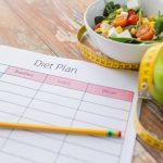 7642 Яблочная диета для здорового похудения: сбрасываем 10 кг за 2 недели