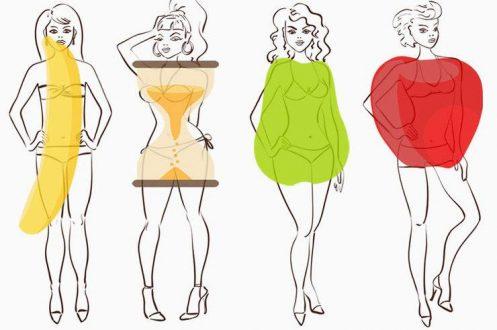 Сахар или углеводы: от чего толстеют разные типы фигур