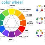 9629 Радуга в шкафу: все, что тебе надо знать о сочетании цветов