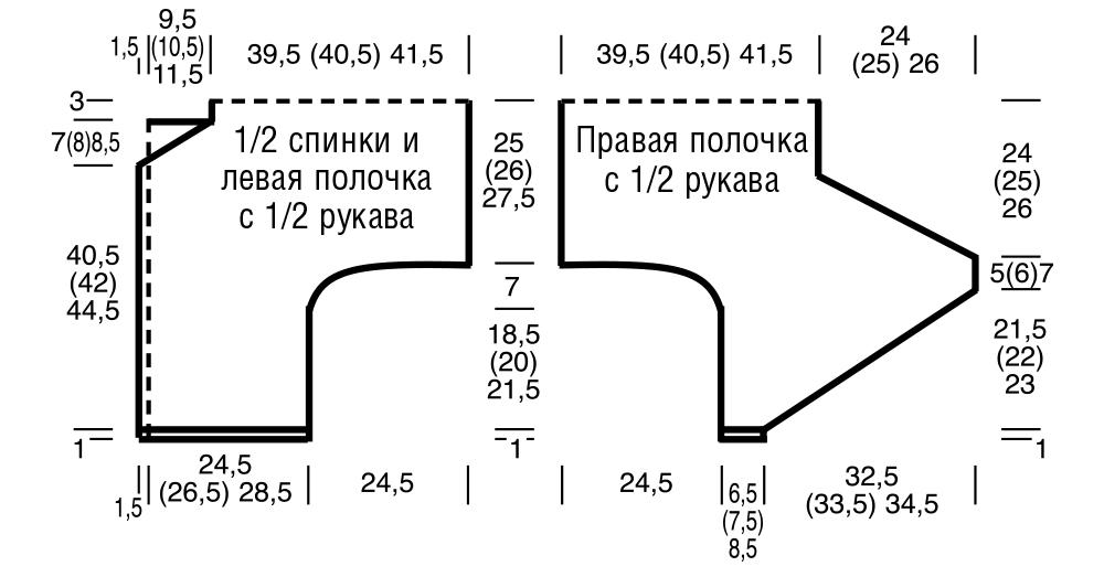 Асимметричный жакет