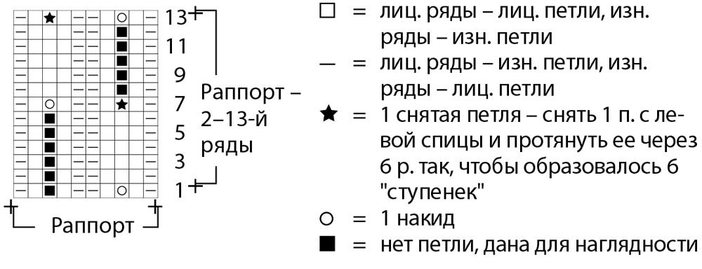 Серый жакет-болеро