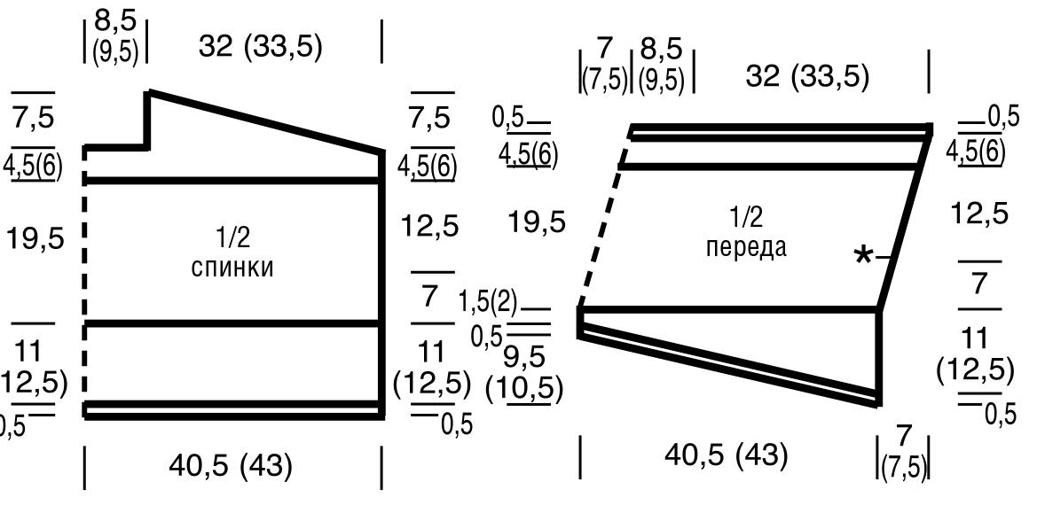 Джемпер-пончо с узором из вытянутых петель