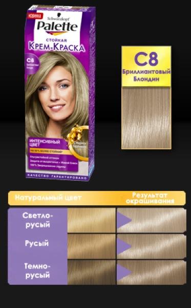 Полная палитра краски для волос Палетт (Palette от Schwarzkopf)
