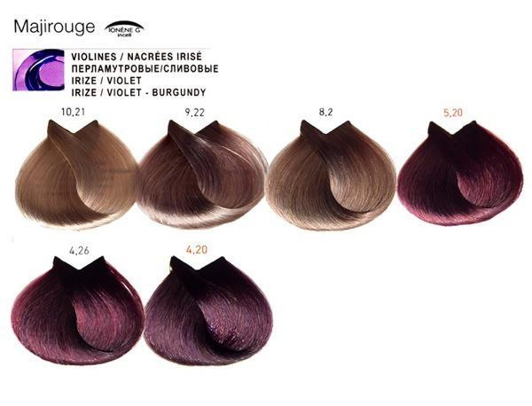 Краска для волос Мажирель Majirel от L'Oreal Professionnel. Палитра