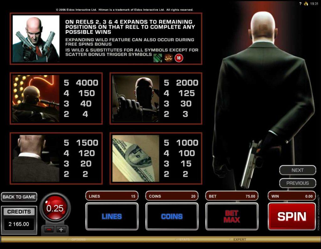 Правильное зеркало казино Эльдорадо и слот Hitman