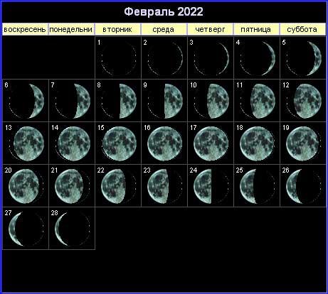 17370 Лунный календарь на февраль 2022 года