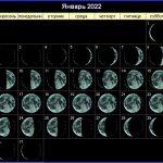 17349 Лунный календарь на январь 2022 года
