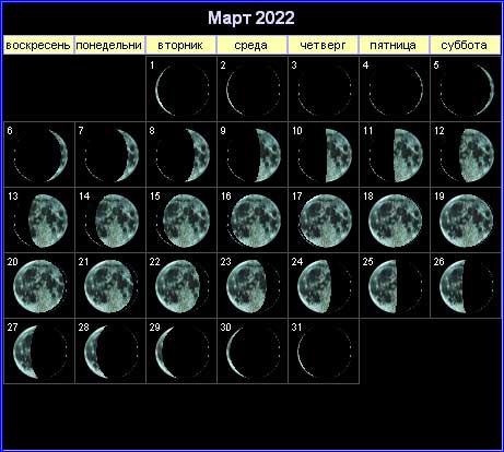 17416 Лунный календарь на март 2022 года